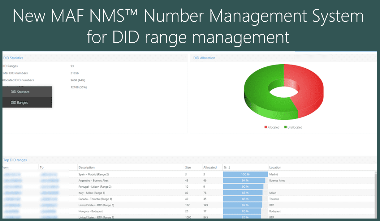 New MAF NMS DID Number Management