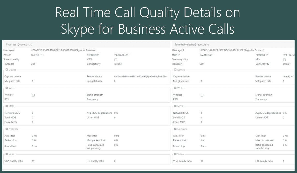Real Time Call Quality Details Skype for Business Active Calls