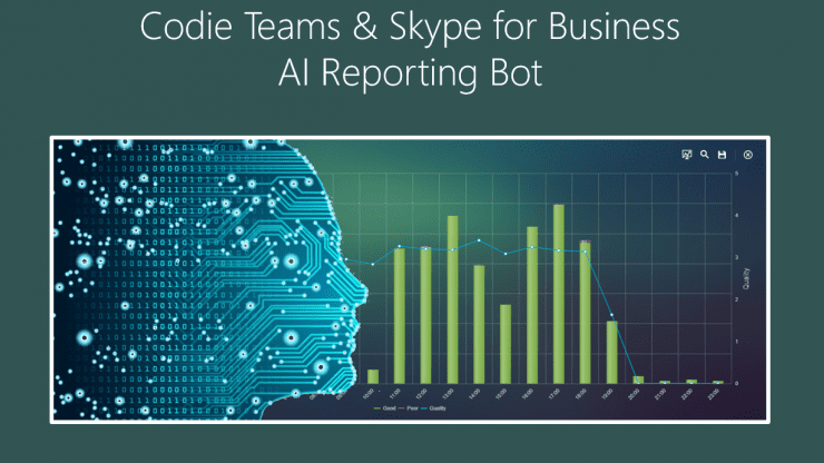 Teams and Skype for Business AI Reporting Bot