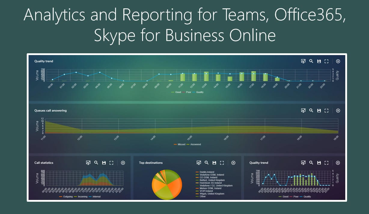 Analytics and Reporting for Teams, Office365, Skype for Business Online