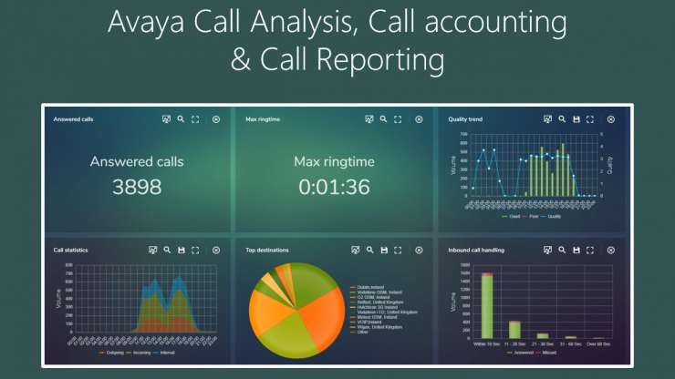 Avaya Call Analysis, Call accounting & Call Reporting