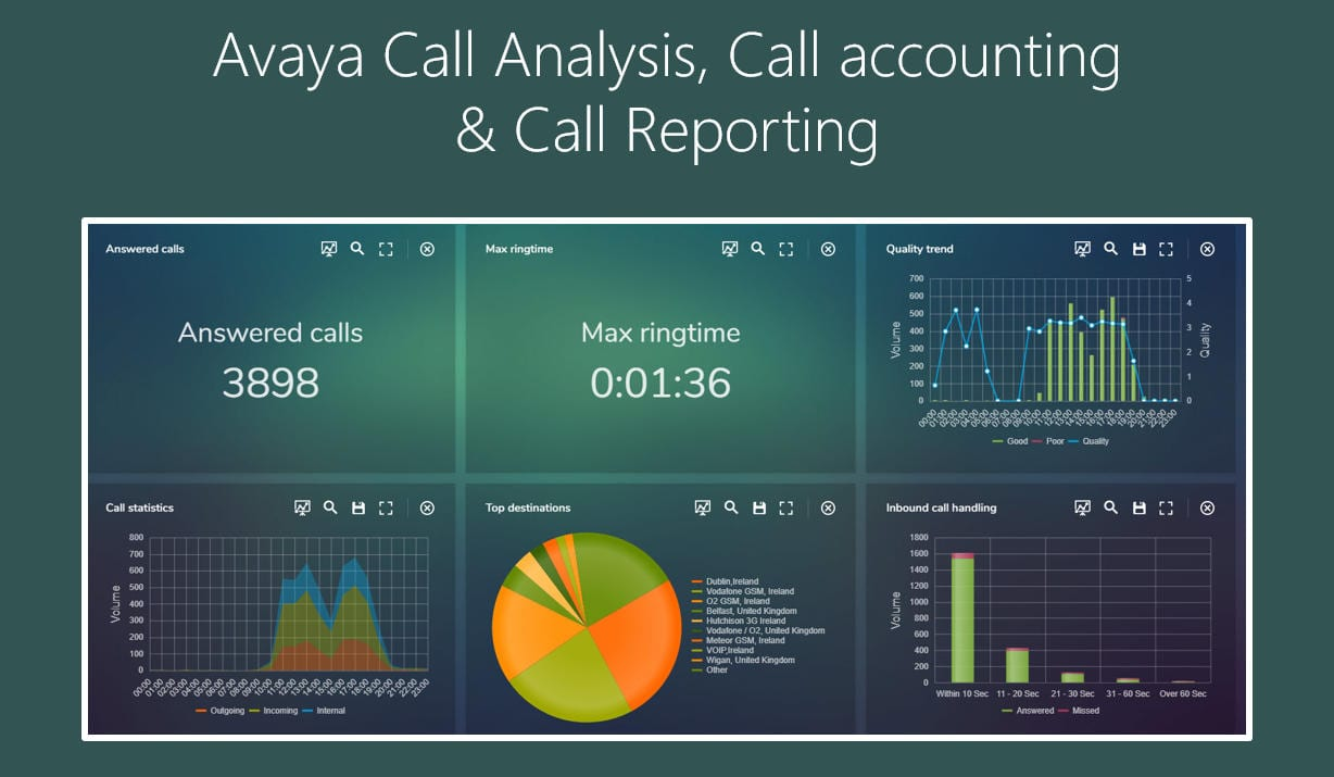 Avaya Call Analysis, Call accounting & Call Reporting