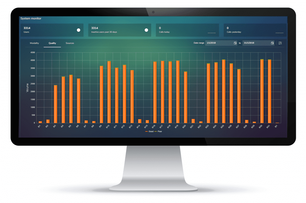 MAF ICIMS UC Reporting Call Quality System Monitor