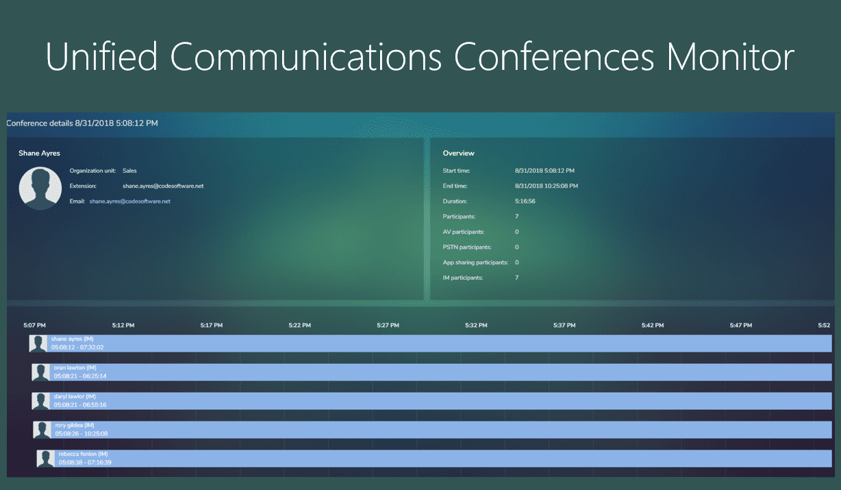 MAF ICIMS Unified Communications Conference Monitor
