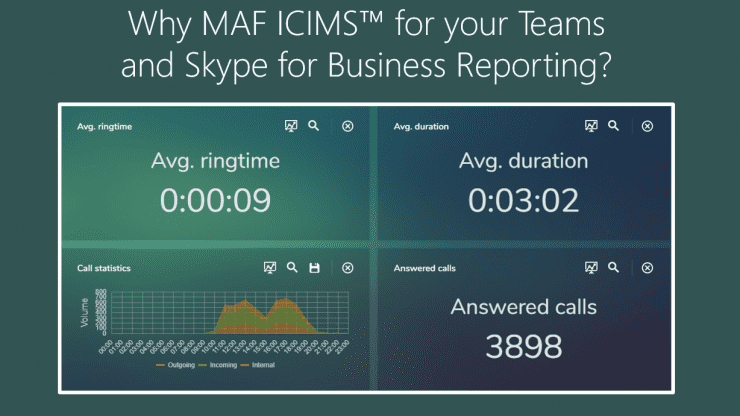 Why MAF ICIMS™ for your Teams And Skype for Business Reporting?