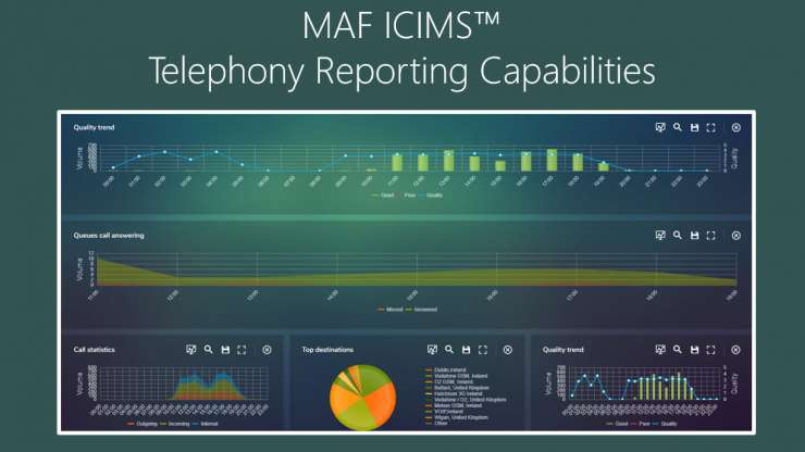 MAF ICIMS™ Telephony Reporting Capabilities