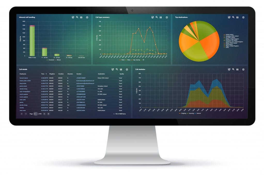 MAF ICIMS Teams and Skype for Business Reporting Dashboard