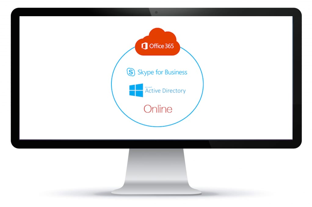 Office365 en Teams Analytics and Reporting