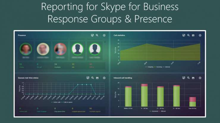 Reporting for Skype for Business Response Groups & Presence