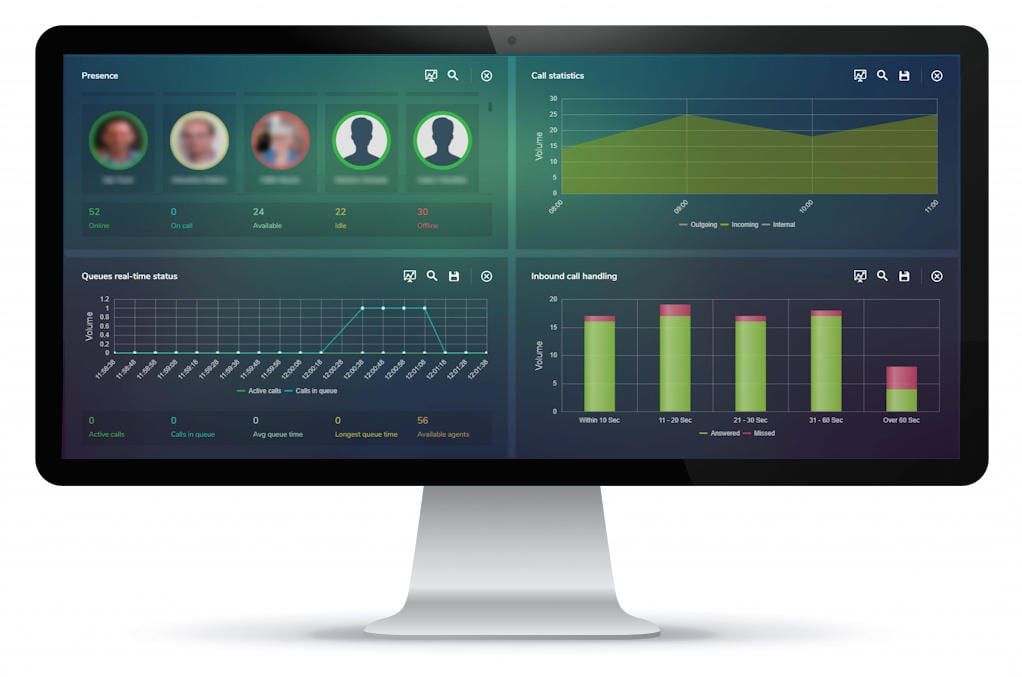 Skype for Business and Teams Response Group Live real time reporting Wallboard