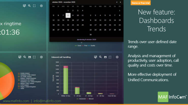 microsoft-teams-reporting-trends-dashboard-maf-icims